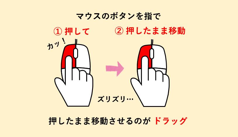 "<span class=""entry-title-primary"">ドラッグ(Drag)</span> <span class=""entry-subtitle"">左ボタンを押したままマウスを動かす操作</span>"