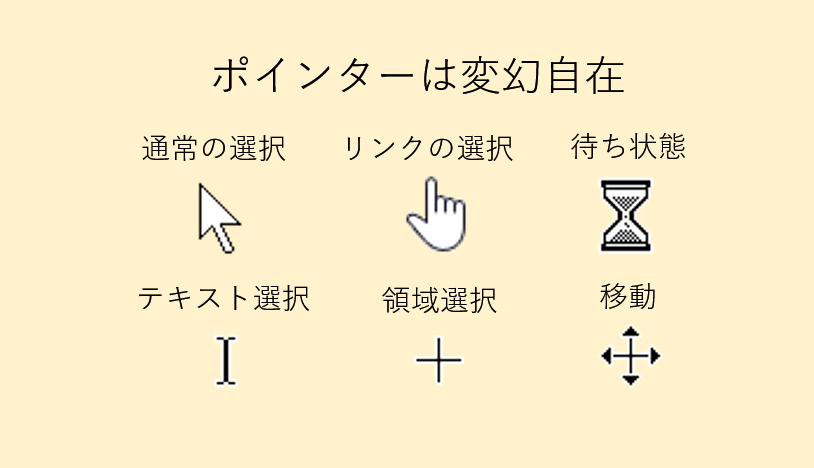 "<span class=""entry-title-primary"">ポインター(Pointer)</span> <span class=""entry-subtitle"">画面上で位置や対象物を指し示す目印の画像</span>"
